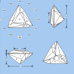 Faceting designs by Torbjörn Lorin